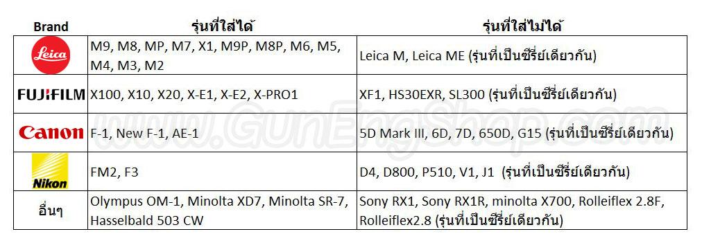 ปุุ่มกดชัตเตอร์ Soft Shutter Release รุ่น Mini 9mm นูนขึ้น สีทอง สำหรับ Fuji X10 X20 X100 XE1 XE2 Leica