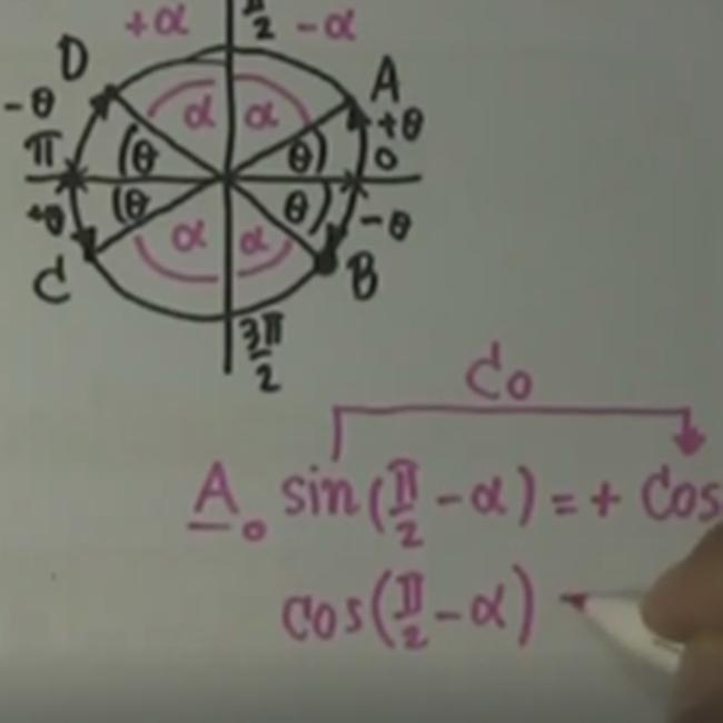 คอร์สติวสอบคณิตPAT1สรุปเนื้อหา ตรีโกณมิติ