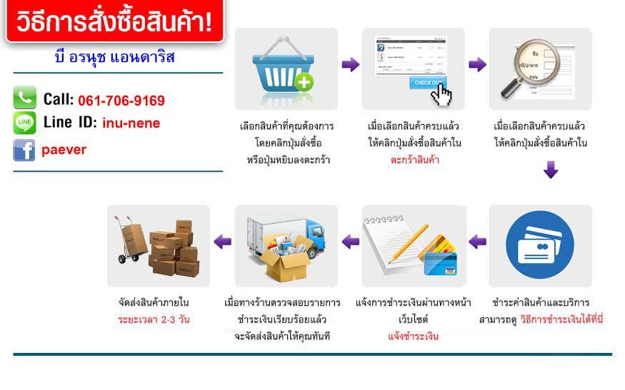 วิธีการสั่งซื้อสินค้า http://www.paever.com