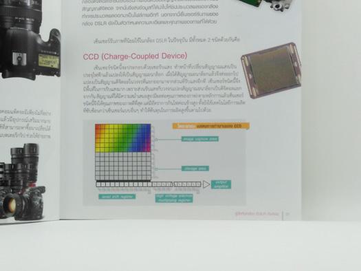 กล้อง - ZTE Blade A512-93